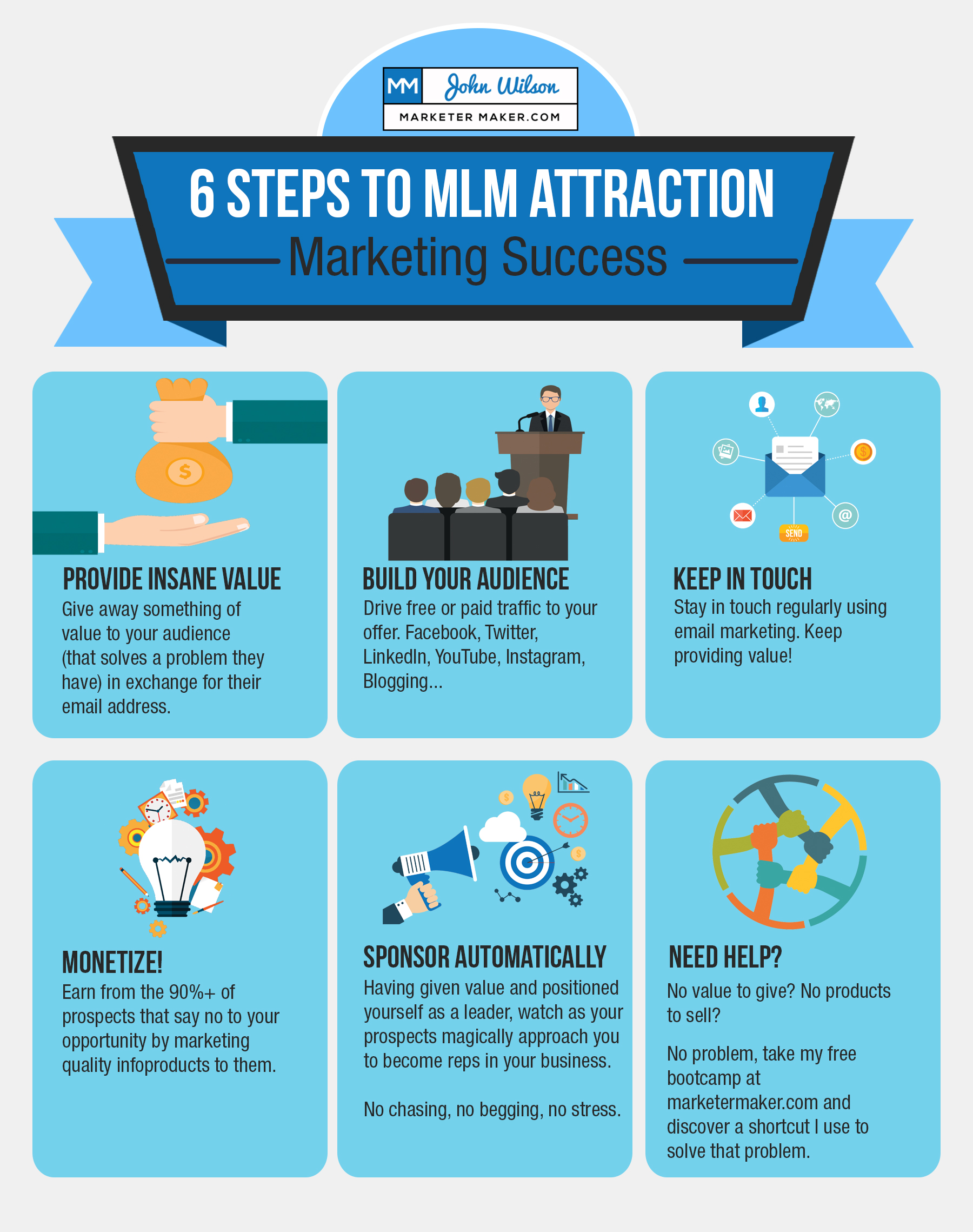 MLM Attraction Marketing Infographic